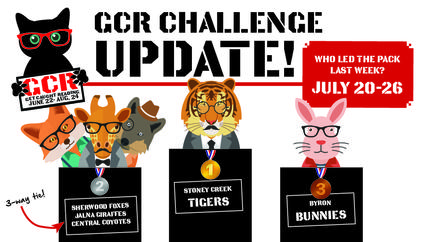 GCR Results July 19-26